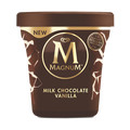 London Drugs_Magnum Tub_coupon_35959
