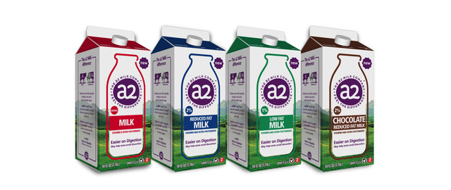 a2 Milk® coupon